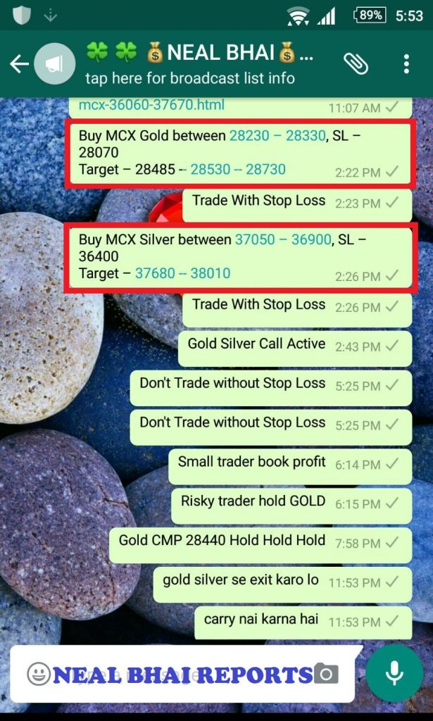 MCX Gold Silver Yesterday Call Hit 28330 to  28480