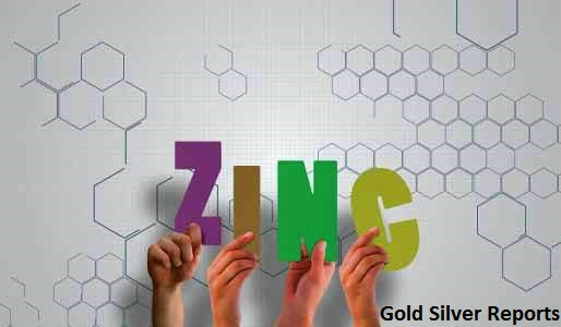 MCX Zinc Intraday Support Level at 180
